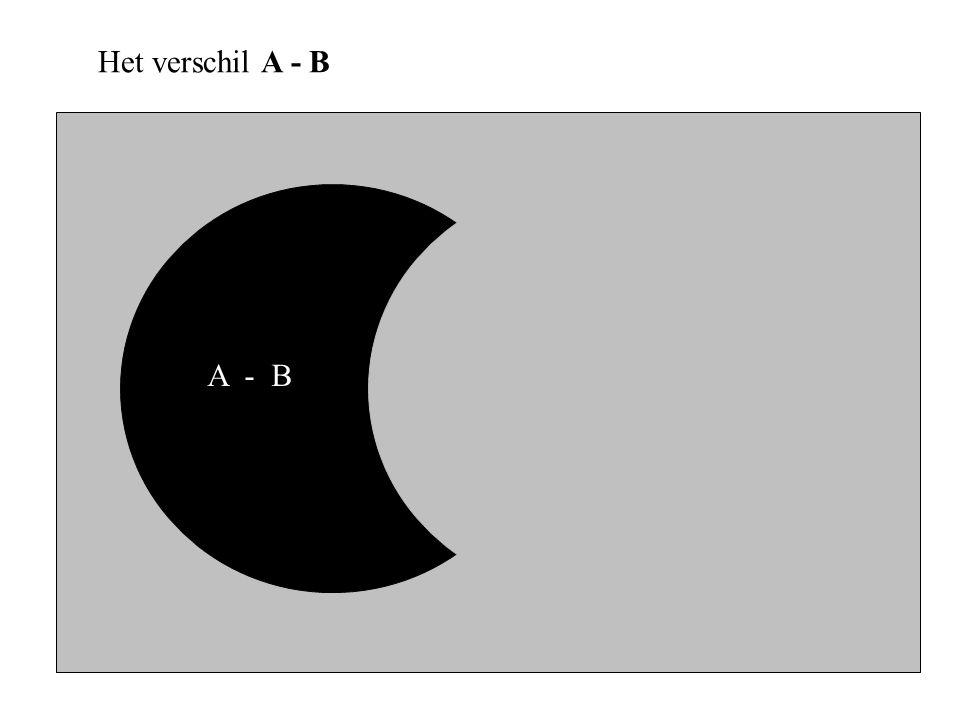 25 laag 0 1 hoog gemiddeld 8 µ ( x ) = 0.5 laag µ ( x ) = 0.5 gemiddeld µ ( x ) = 0.0 hoog Bepaling van de lidmaatschapsgraad µ Percentage x