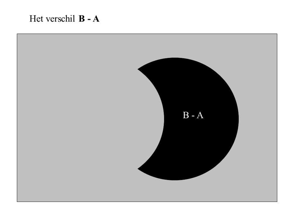 B - A Het verschil B - A