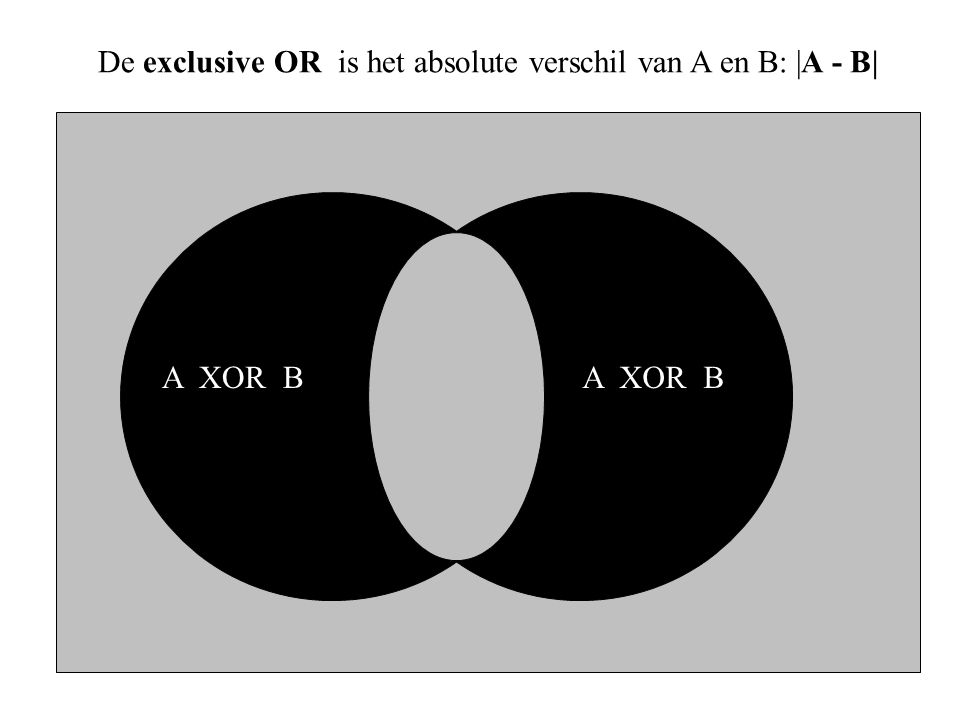A OR BA XOR B De exclusive OR is het absolute verschil van A en B: |A - B|