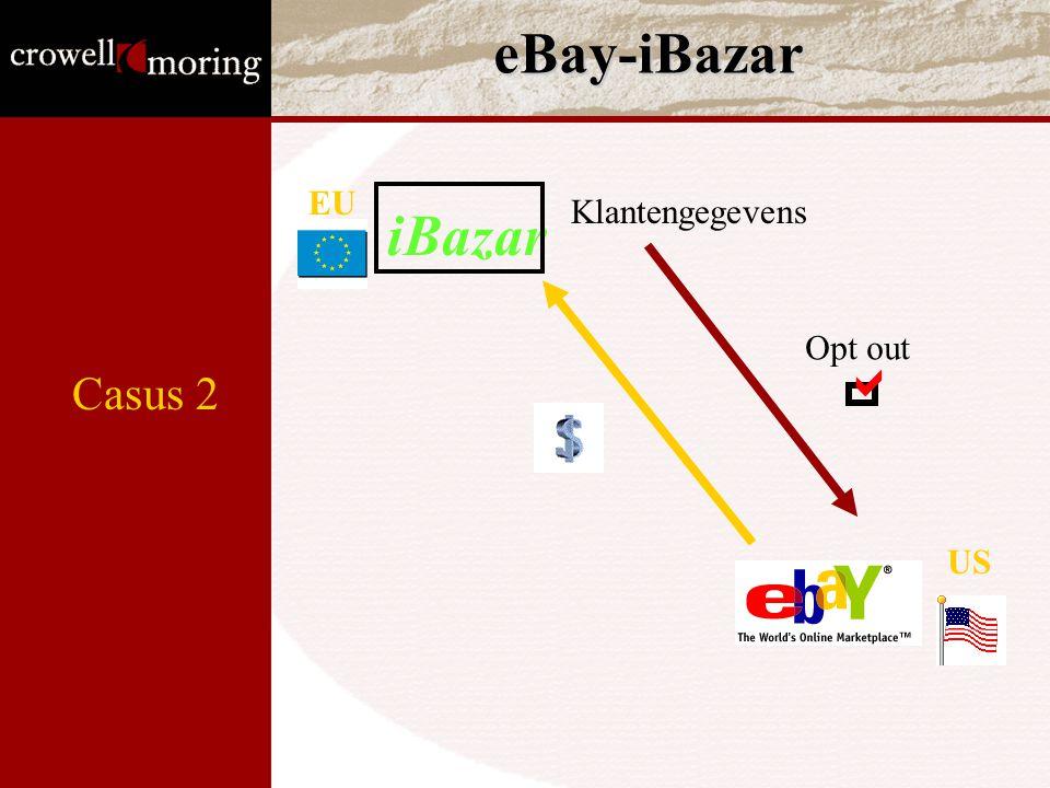 eBay-iBazar iBazar EU US Klantengegevens Casus 2 Opt out 