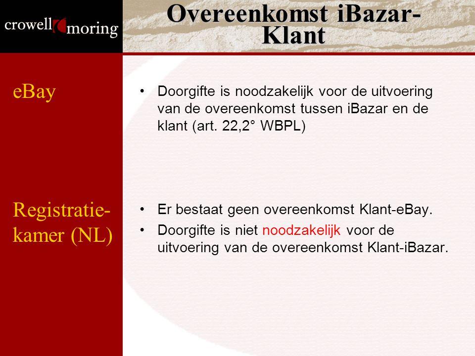 Overeenkomst iBazar- Klant Doorgifte is noodzakelijk voor de uitvoering van de overeenkomst tussen iBazar en de klant (art. 22,2° WBPL) Er bestaat gee