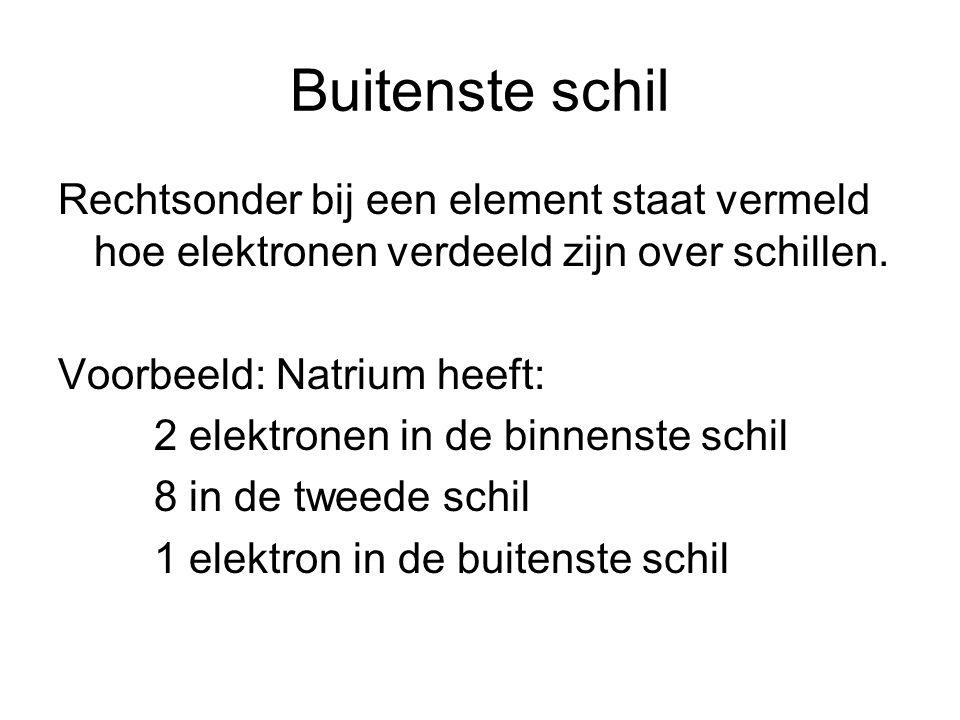 Buitenste schil Rechtsonder bij een element staat vermeld hoe elektronen verdeeld zijn over schillen. Voorbeeld: Natrium heeft: 2 elektronen in de bin