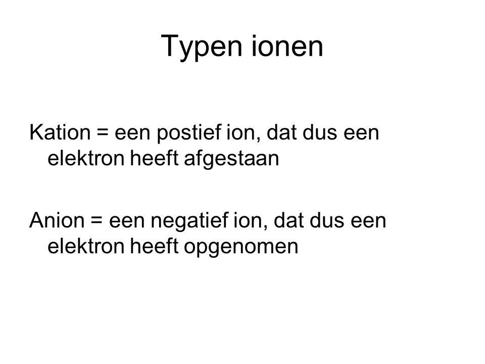 Typen ionen Kation = een postief ion, dat dus een elektron heeft afgestaan Anion = een negatief ion, dat dus een elektron heeft opgenomen