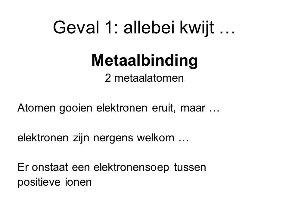 Geval 1: allebei kwijt … Metaalbinding 2 metaalatomen Atomen gooien elektronen eruit, maar … elektronen zijn nergens welkom … Er onstaat een elektrone