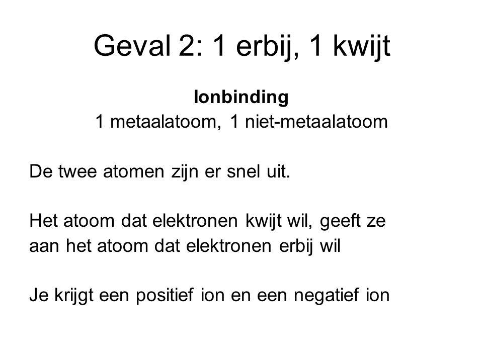 Geval 2: 1 erbij, 1 kwijt Ionbinding 1 metaalatoom, 1 niet-metaalatoom De twee atomen zijn er snel uit. Het atoom dat elektronen kwijt wil, geeft ze a