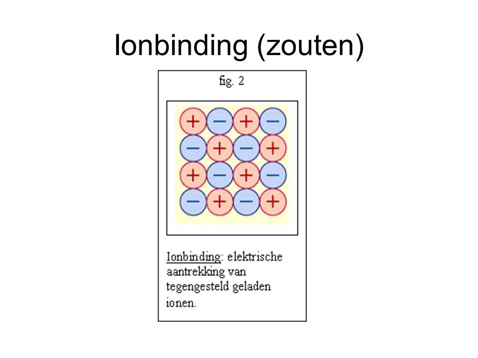 Ionbinding (zouten)