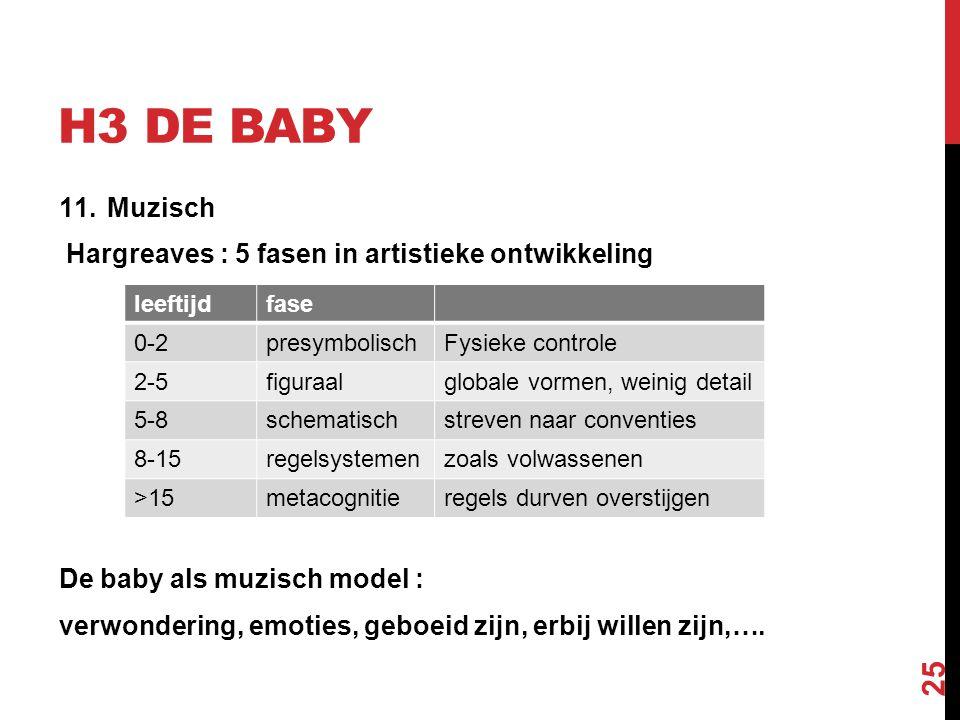 H3 DE BABY 11.Muzisch Hargreaves : 5 fasen in artistieke ontwikkeling De baby als muzisch model : verwondering, emoties, geboeid zijn, erbij willen zi