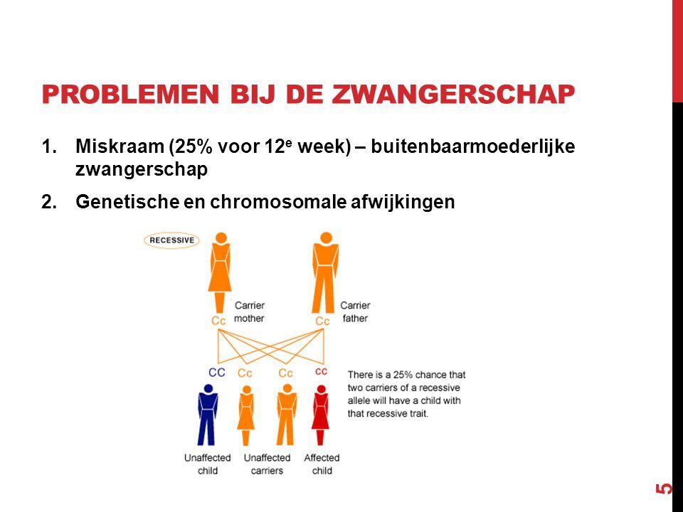PROBLEMEN BIJ DE ZWANGERSCHAP 1.Miskraam (25% voor 12 e week) – buitenbaarmoederlijke zwangerschap 2.Genetische en chromosomale afwijkingen 5