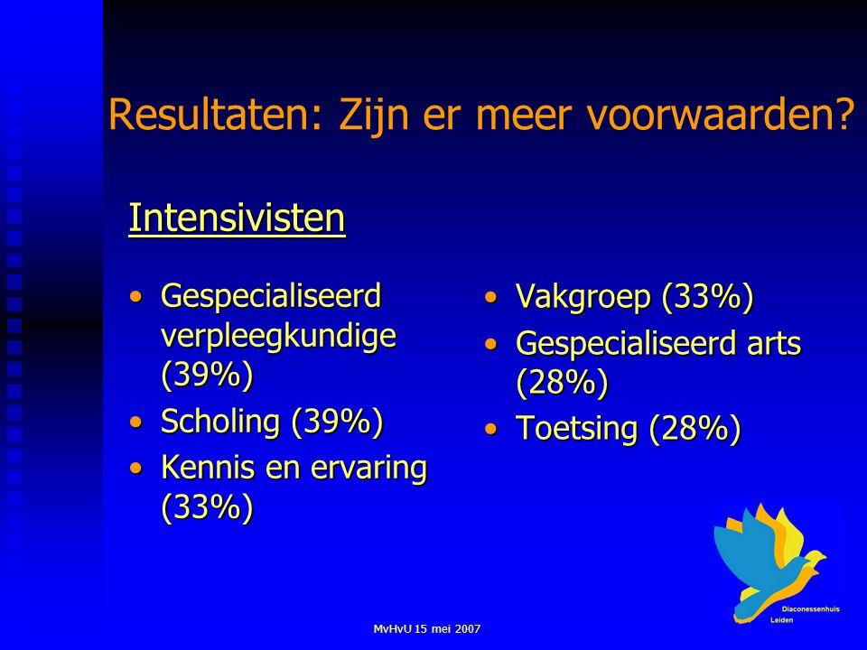 MvHvU 15 mei 2007 Resultaten: Zijn er meer voorwaarden? Intensivisten Gespecialiseerd verpleegkundige (39%) Scholing (39%) Kennis en ervaring (33%) Va