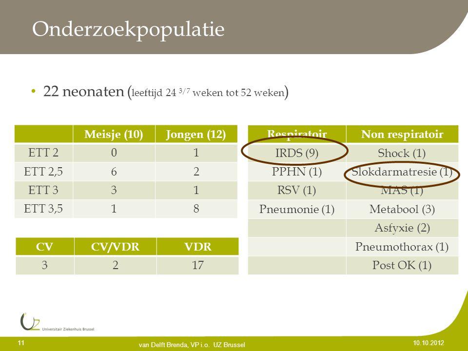 Onderzoekpopulatie 11 10.10.2012 RespiratoirNon respiratoir IRDS (9)Shock (1) PPHN (1)Slokdarmatresie (1) RSV (1)MAS (1) Pneumonie (1)Metabool (3) Asf