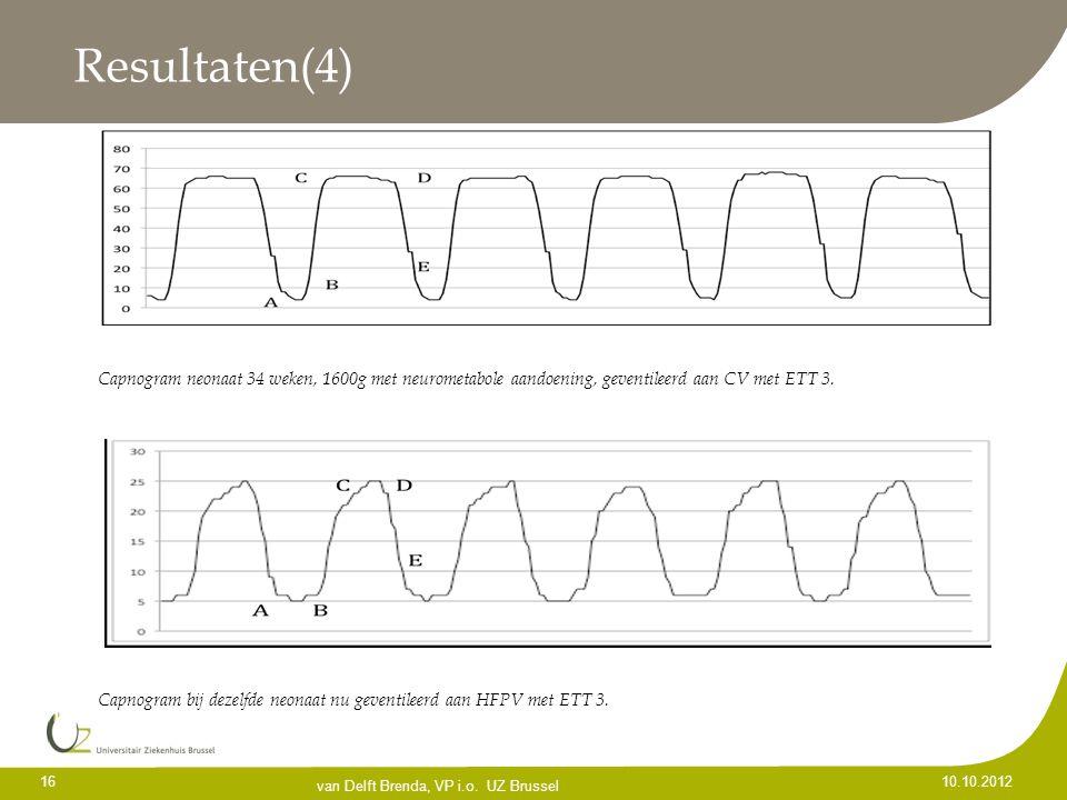 16 10.10.2012 Capnogram neonaat 34 weken, 1600g met neurometabole aandoening, geventileerd aan CV met ETT 3. Capnogram bij dezelfde neonaat nu geventi