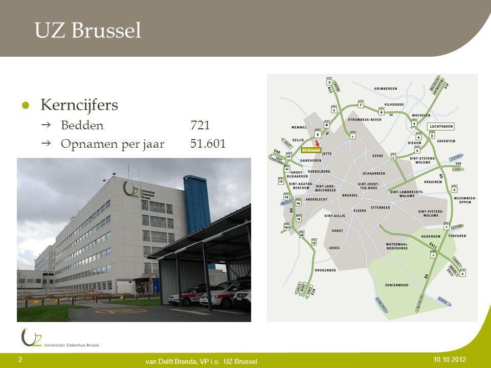 UZ Brussel Kerncijfers  Bedden 721  Opnamen per jaar 51.601 2 10.10.2012 van Delft Brenda, VP i.o. UZ Brussel