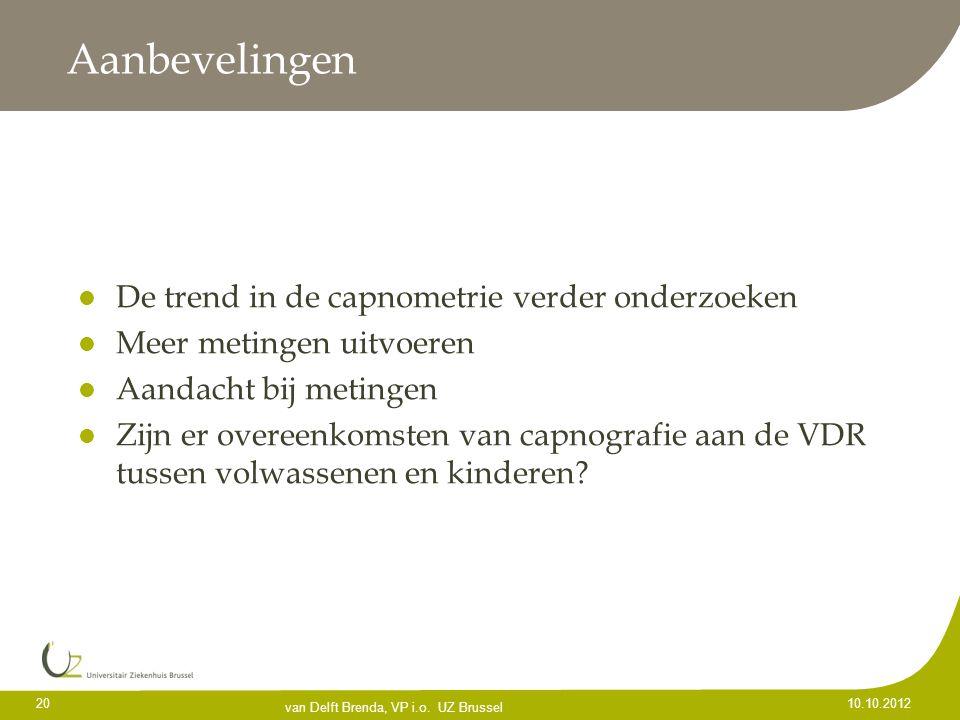 20 10.10.2012 Aanbevelingen De trend in de capnometrie verder onderzoeken Meer metingen uitvoeren Aandacht bij metingen Zijn er overeenkomsten van cap