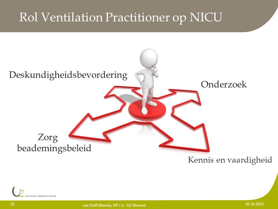 Rol Ventilation Practitioner op NICU 22 10.10.2012 van Delft Brenda, VP i.o. UZ Brussel Kennis en vaardigheid Onderzoek Deskundigheidsbevordering Zorg