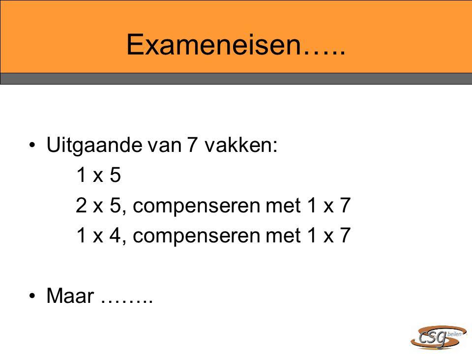Exameneisen….. Uitgaande van 7 vakken: 1 x 5 2 x 5, compenseren met 1 x 7 1 x 4, compenseren met 1 x 7 Maar ……..