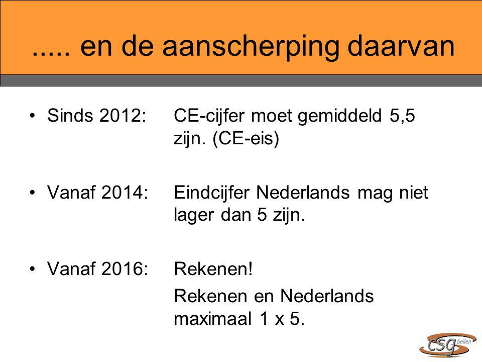 ..... en de aanscherping daarvan Sinds 2012: CE-cijfer moet gemiddeld 5,5 zijn. (CE-eis) Vanaf 2014: Eindcijfer Nederlands mag niet lager dan 5 zijn.