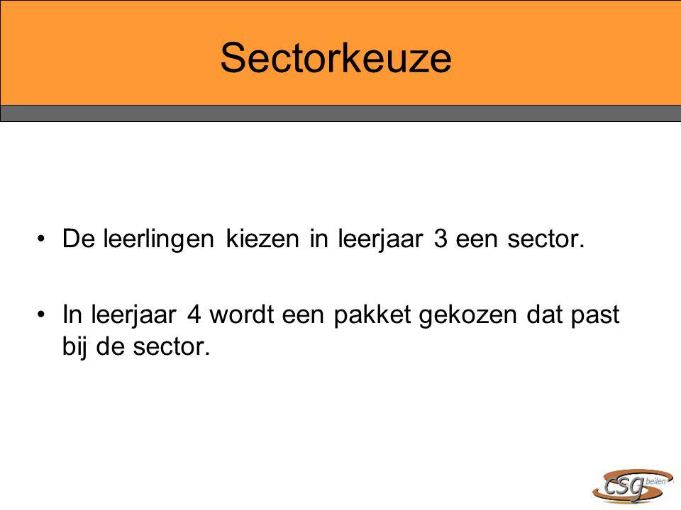 Sectorkeuze De leerlingen kiezen in leerjaar 3 een sector. In leerjaar 4 wordt een pakket gekozen dat past bij de sector.