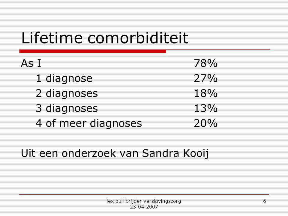 lex pull brijder verslavingszorg 23-04-2007 6 Lifetime comorbiditeit As I78% 1 diagnose27% 2 diagnoses18% 3 diagnoses13% 4 of meer diagnoses20% Uit ee