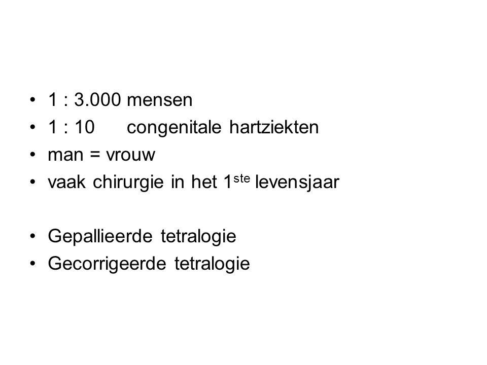 1 : 3.000mensen 1 : 10 congenitale hartziekten man = vrouw vaak chirurgie in het 1 ste levensjaar Gepallieerde tetralogie Gecorrigeerde tetralogie