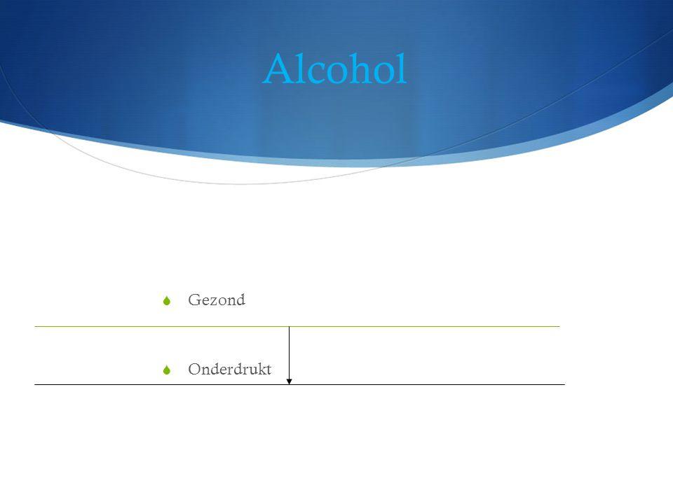Alcohol  Gezond  Onderdrukt