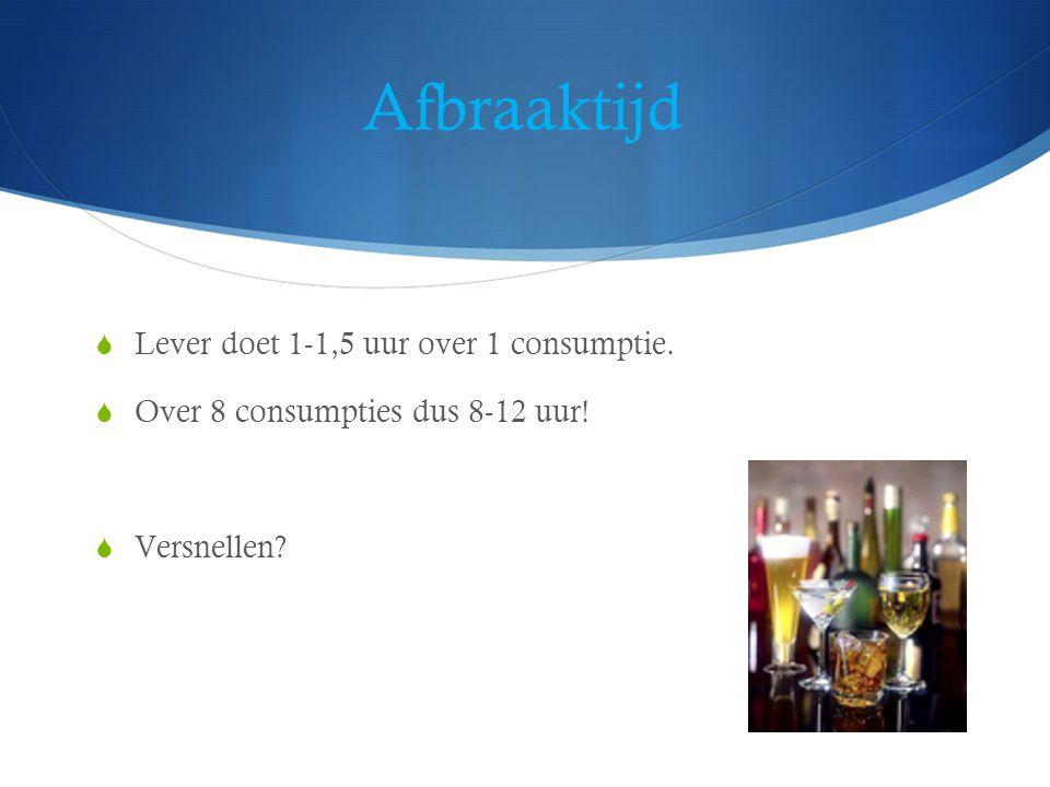 Nieren  Vochtafdrijving door alcoholgebruik. = verklaring voor nadorst.