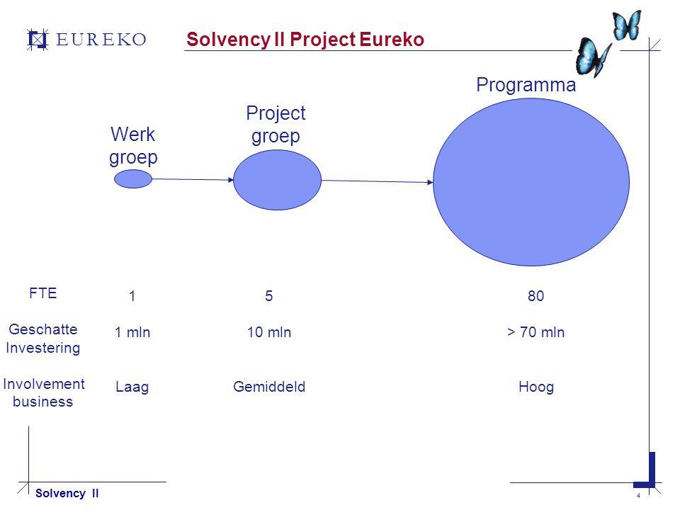 EUREKO 5 Solvency II Impact Solvency II op Eureko Andere stuurelementen management dan gewend Andere processen (?) Behoefte aan integraal risk management Use test Eigen vermogen versus Own funds