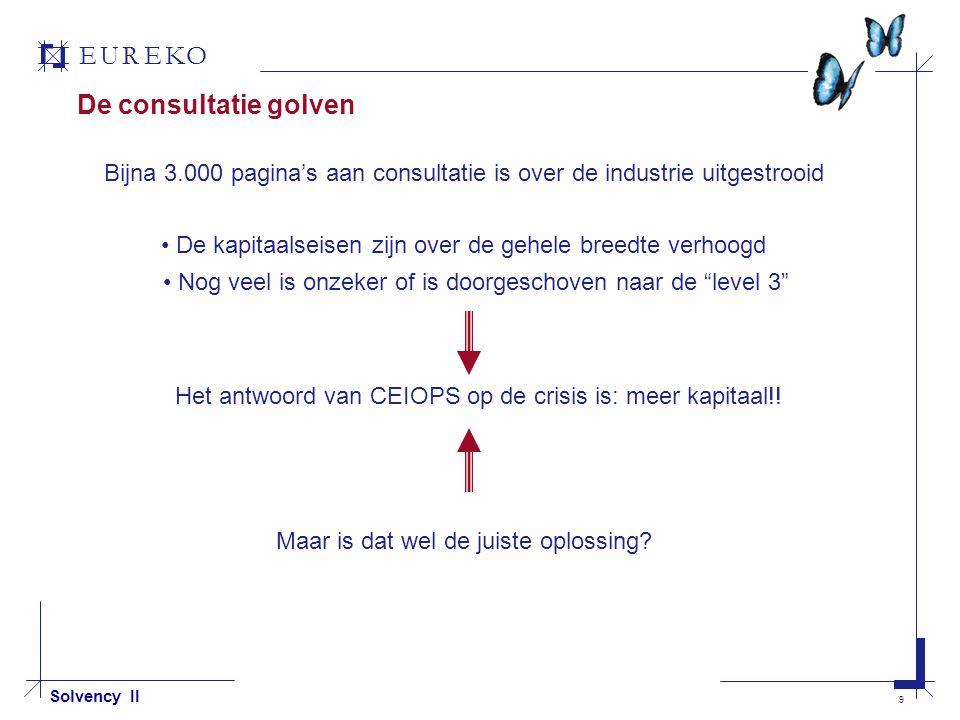 EUREKO 9 Solvency II De consultatie golven Bijna 3.000 pagina's aan consultatie is over de industrie uitgestrooid De kapitaalseisen zijn over de gehele breedte verhoogd Nog veel is onzeker of is doorgeschoven naar de level 3 Het antwoord van CEIOPS op de crisis is: meer kapitaal!.