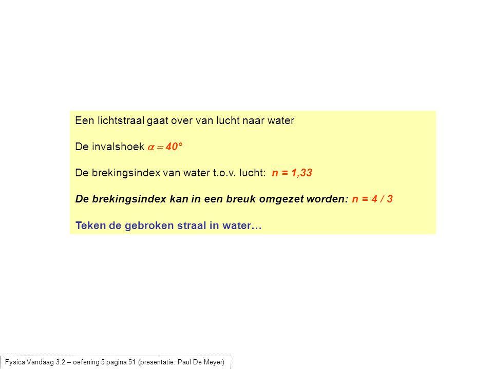 Een lichtstraal gaat over van lucht naar water De invalshoek  40° De brekingsindex van water t.o.v. lucht: n = 1,33 De brekingsindex kan in een bre