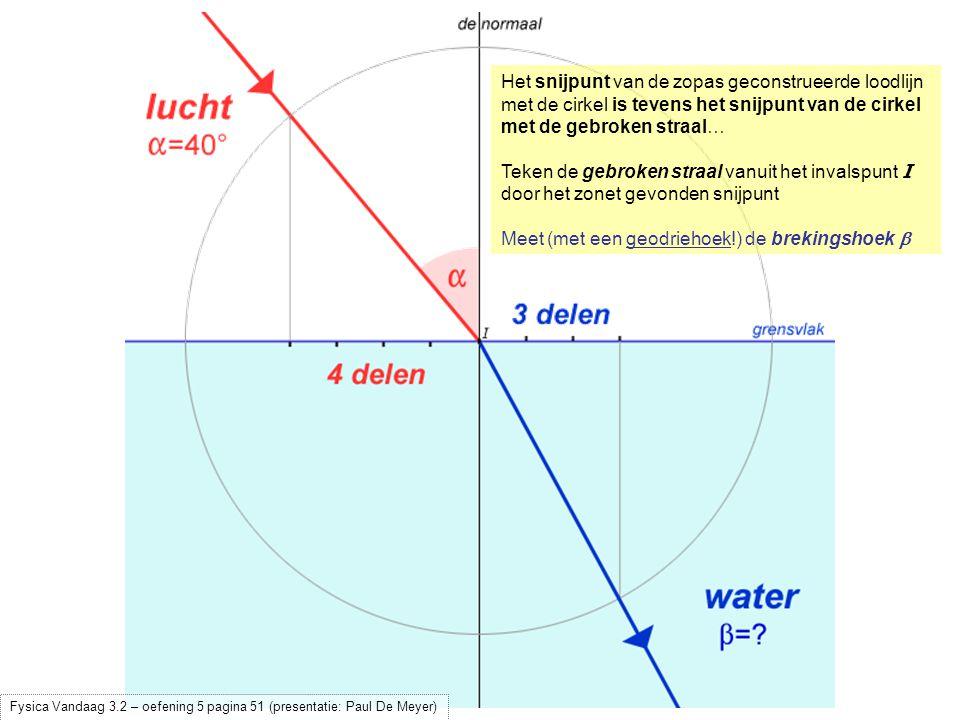 Het snijpunt van de zopas geconstrueerde loodlijn met de cirkel is tevens het snijpunt van de cirkel met de gebroken straal… Teken de gebroken straal