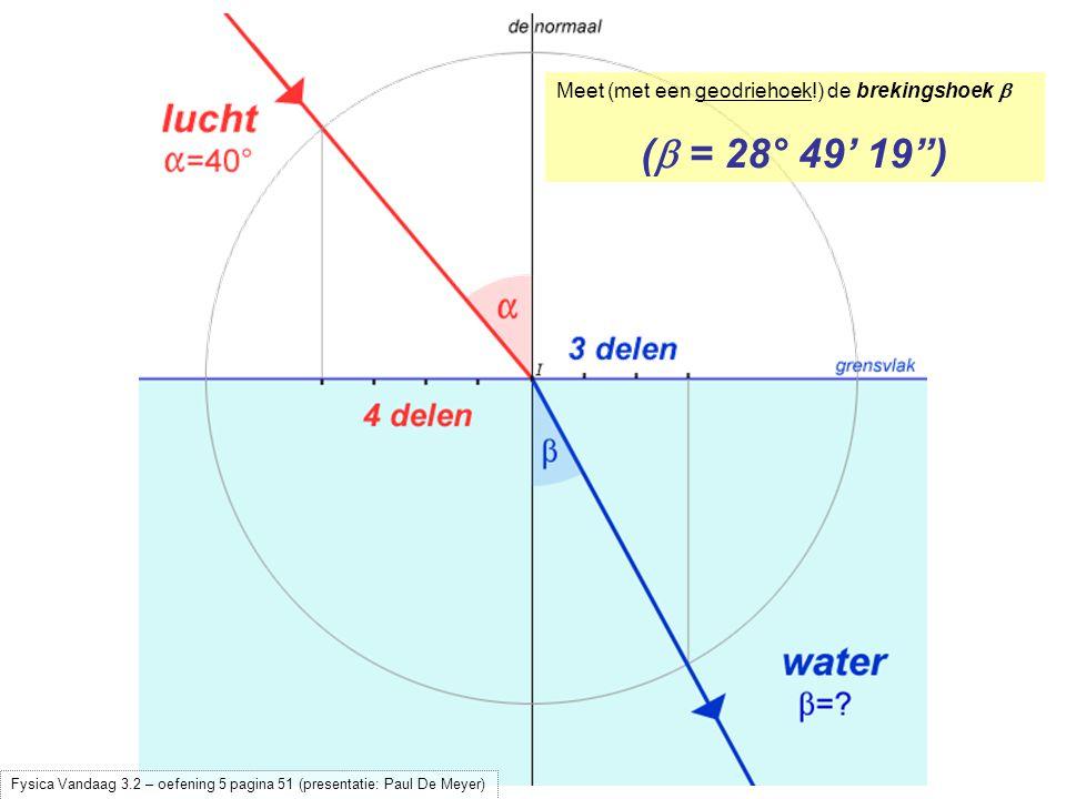 """Meet (met een geodriehoek!) de brekingshoek  (  = 28° 49' 19"""") Fysica Vandaag 3.2 – oefening 5 pagina 51 (presentatie: Paul De Meyer)"""