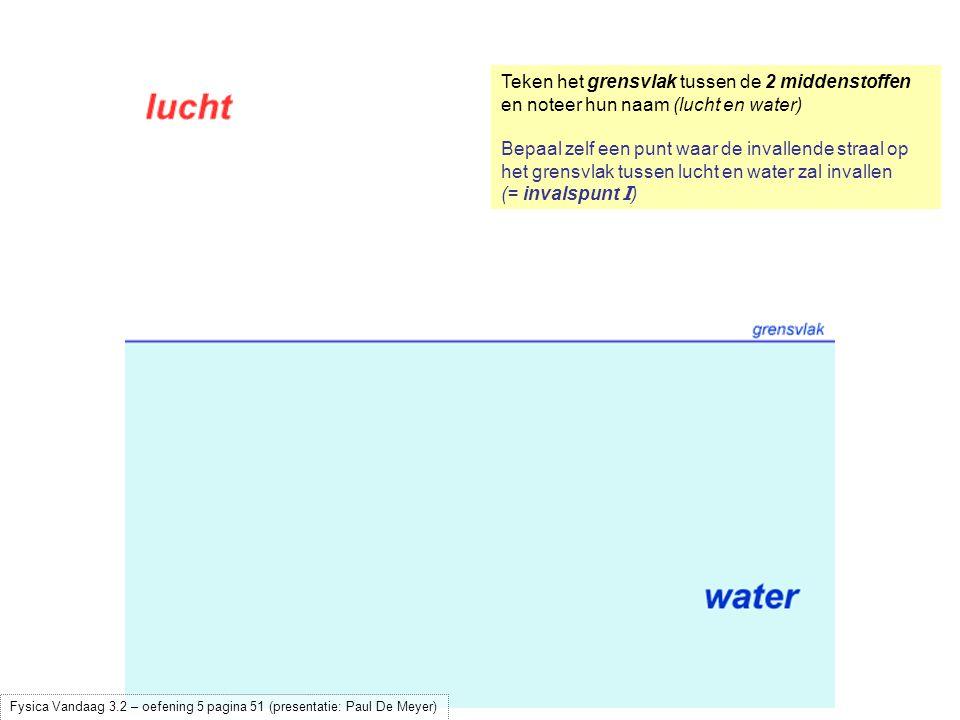 Teken het grensvlak tussen de 2 middenstoffen en noteer hun naam (lucht en water) Bepaal zelf een punt waar de invallende straal op het grensvlak tuss