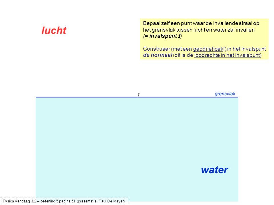 Bepaal zelf een punt waar de invallende straal op het grensvlak tussen lucht en water zal invallen (= invalspunt I ) Construeer (met een geodriehoek!)