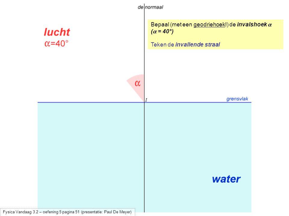 Bepaal (met een geodriehoek!) de invalshoek  (  = 40°) Teken de invallende straal Fysica Vandaag 3.2 – oefening 5 pagina 51 (presentatie: Paul De Me