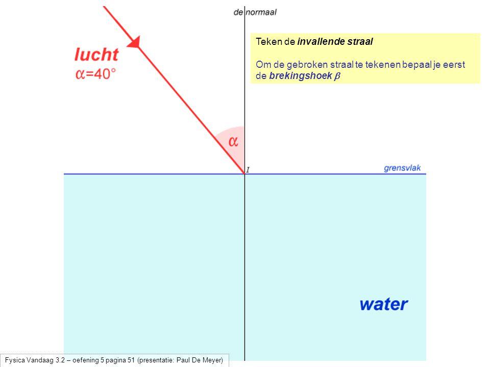 Teken de invallende straal Om de gebroken straal te tekenen bepaal je eerst de brekingshoek  Fysica Vandaag 3.2 – oefening 5 pagina 51 (presentatie: