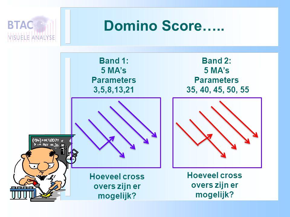 Domino Score….. Band 1: 5 MA's Parameters 3,5,8,13,21 Band 2: 5 MA's Parameters 35, 40, 45, 50, 55 Hoeveel cross overs zijn er mogelijk?