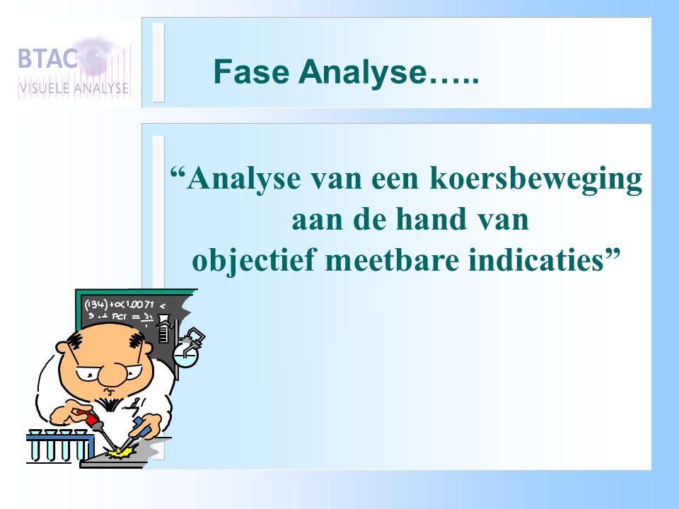 """""""Analyse van een koersbeweging aan de hand van objectief meetbare indicaties"""" Fase Analyse….."""