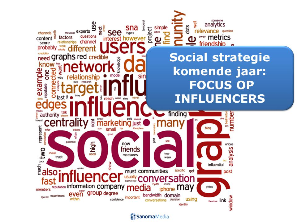 Social strategie komende jaar: FOCUS OP INFLUENCERS
