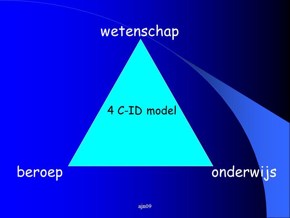 ajn09 4 C-ID model wetenschap beroeponderwijs