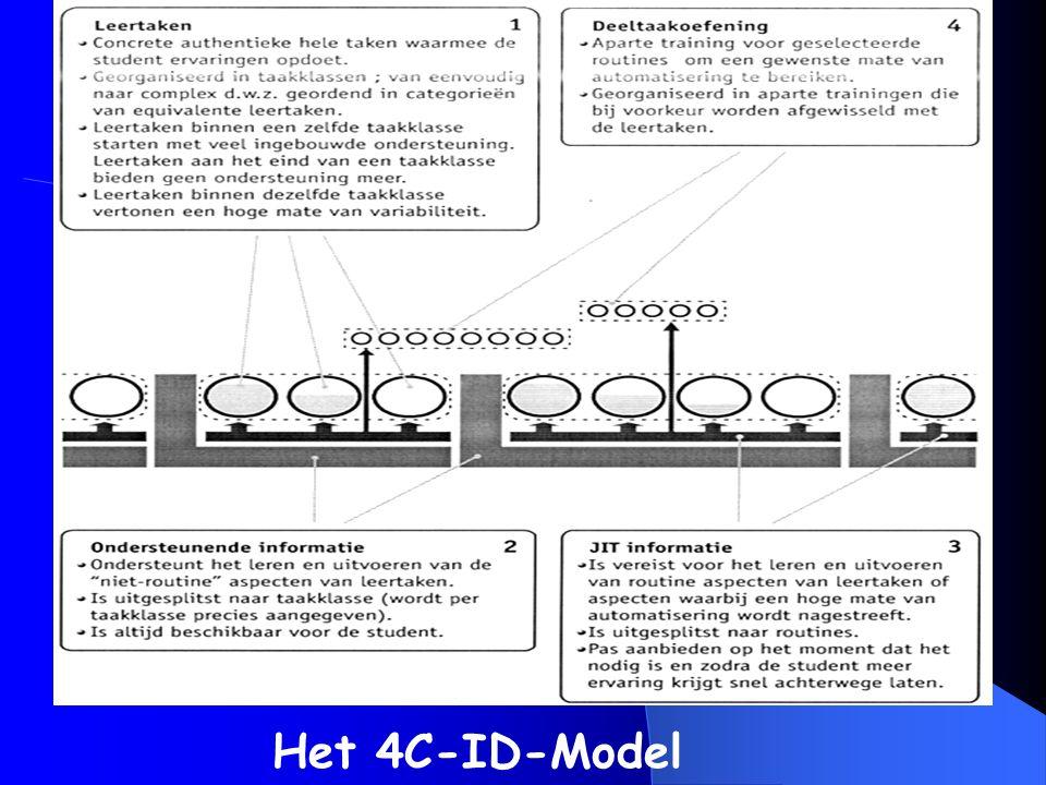 Het 4C-ID-Model