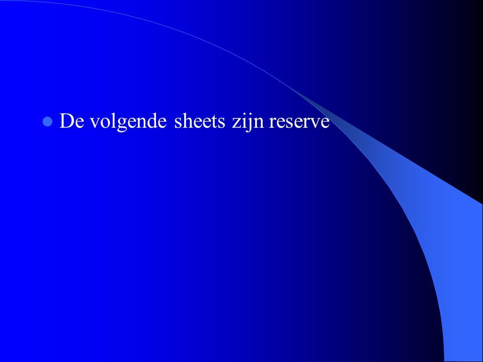 De volgende sheets zijn reserve