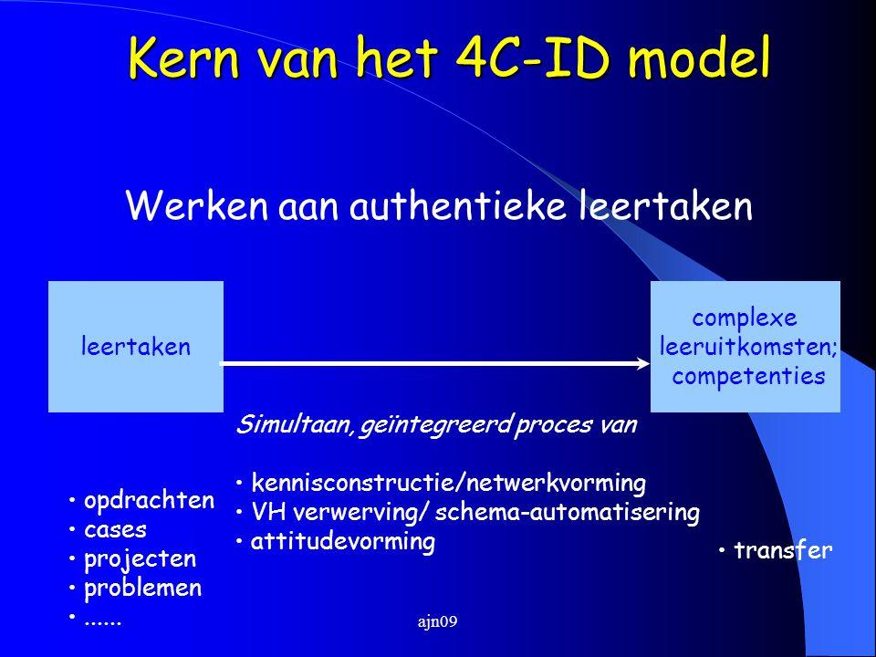 ajn09 Kern van het 4C-ID model Werken aan authentieke leertaken leertaken complexe leeruitkomsten; competenties Simultaan, geïntegreerd proces van kennisconstructie/netwerkvorming VH verwerving/ schema-automatisering attitudevorming opdrachten cases projecten problemen......