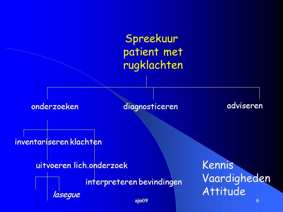 6ajn07 Spreekuur patient met rugklachten onderzoekendiagnosticeren adviseren inventariseren klachten uitvoeren lich.onderzoek interpreteren bevindingen lasegue ajn09 Kennis Vaardigheden Attitude
