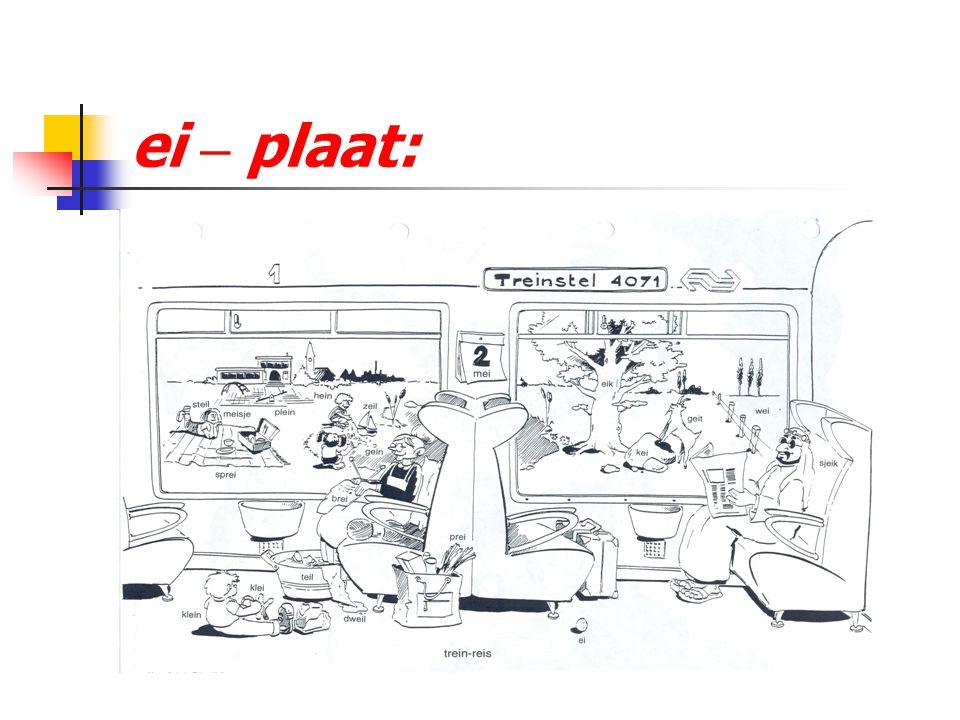 Een voorbeeld: masten Klap het woord!(mas-ten) Klankvoet is:mas Klankteen is: s De s woont in de medeklinkerstraat.