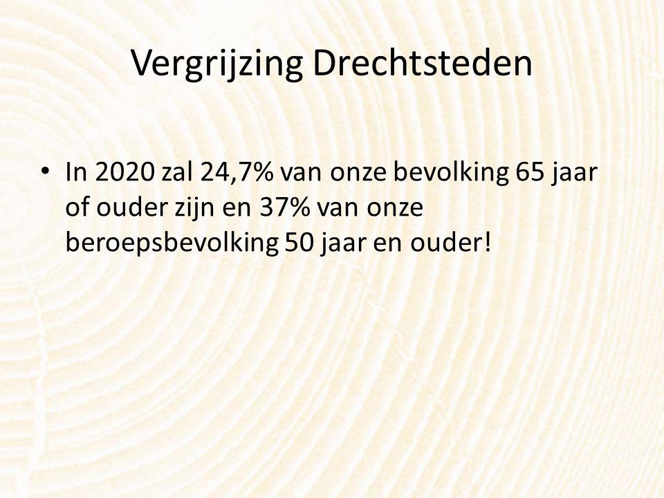 Vergrijzing Drechtsteden In 2020 zal 24,7% van onze bevolking 65 jaar of ouder zijn en 37% van onze beroepsbevolking 50 jaar en ouder!