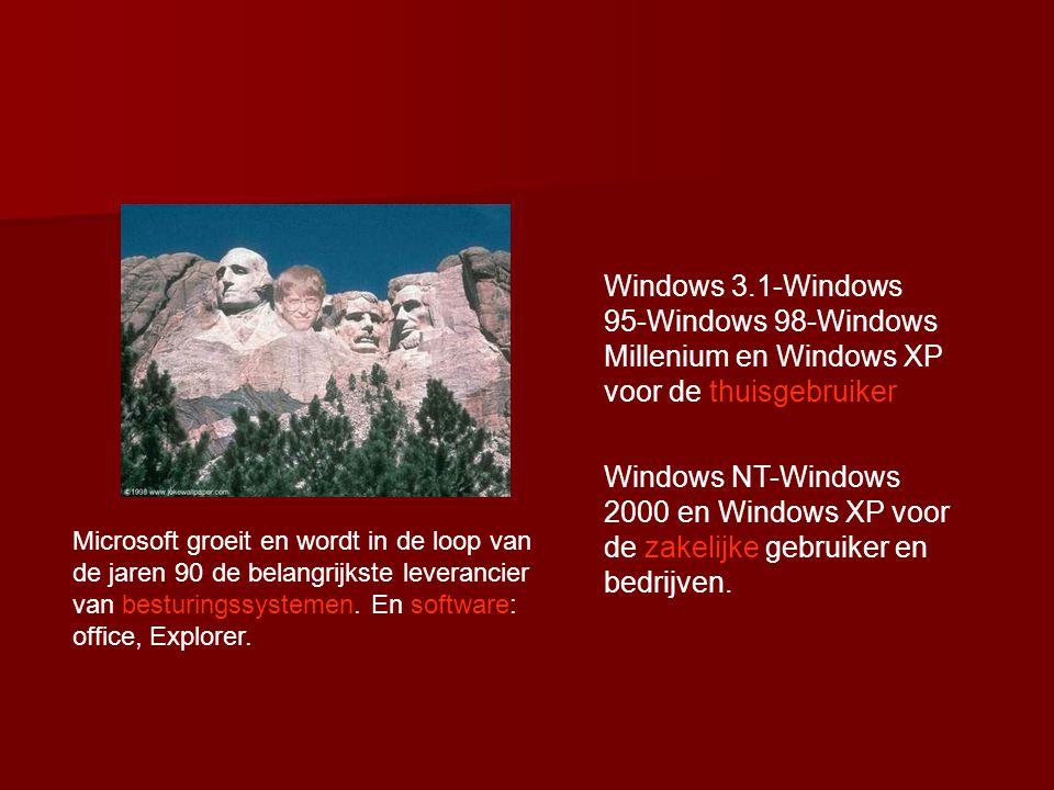 Microsoft groeit en wordt in de loop van de jaren 90 de belangrijkste leverancier van besturingssystemen. En software: office, Explorer. Windows 3.1-W