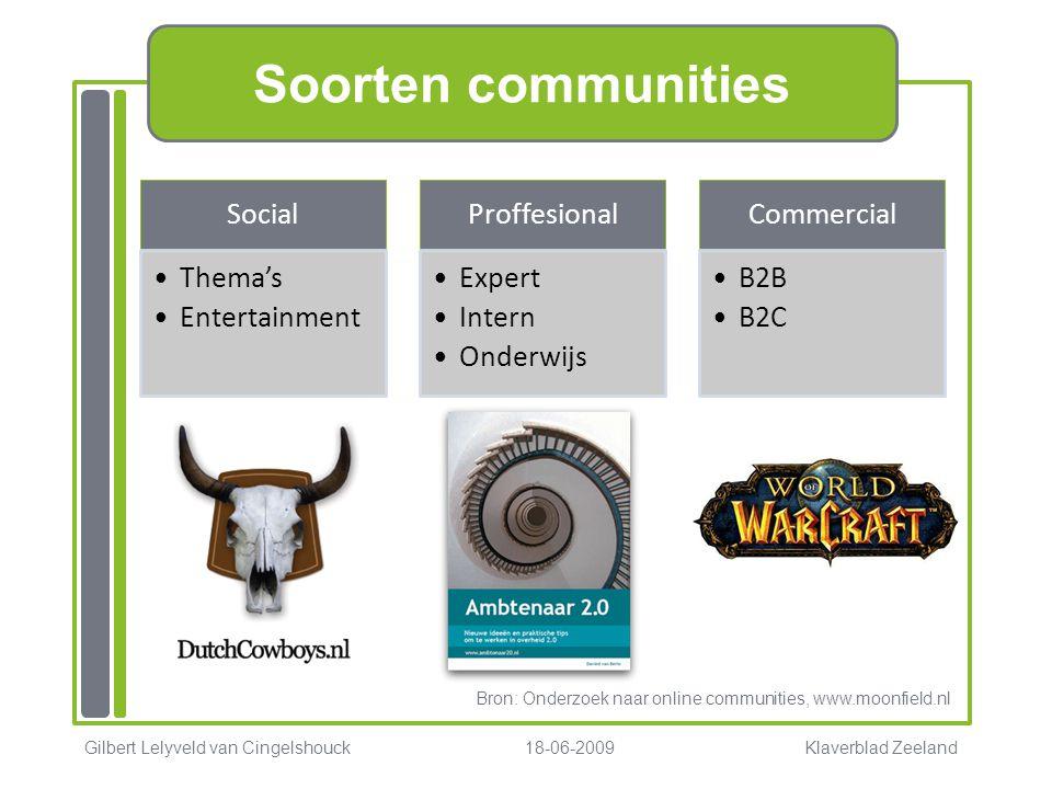 Soorten communities. Social Thema's Entertainment Proffesional Expert Intern Onderwijs Commercial B2B B2C Gilbert Lelyveld van Cingelshouck 18-06-2009
