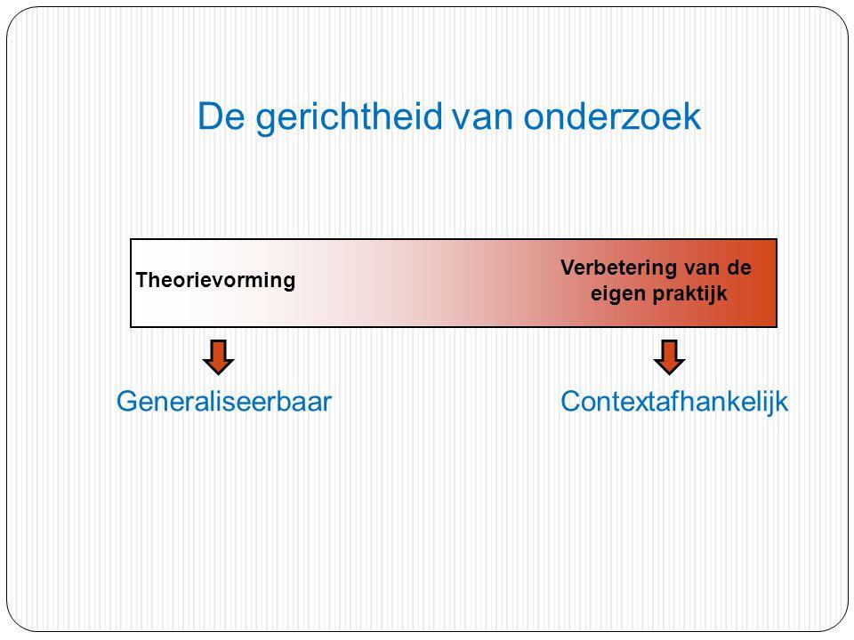 De gerichtheid van onderzoek GeneraliseerbaarContextafhankelijk Theorievorming Verbetering van de eigen praktijk