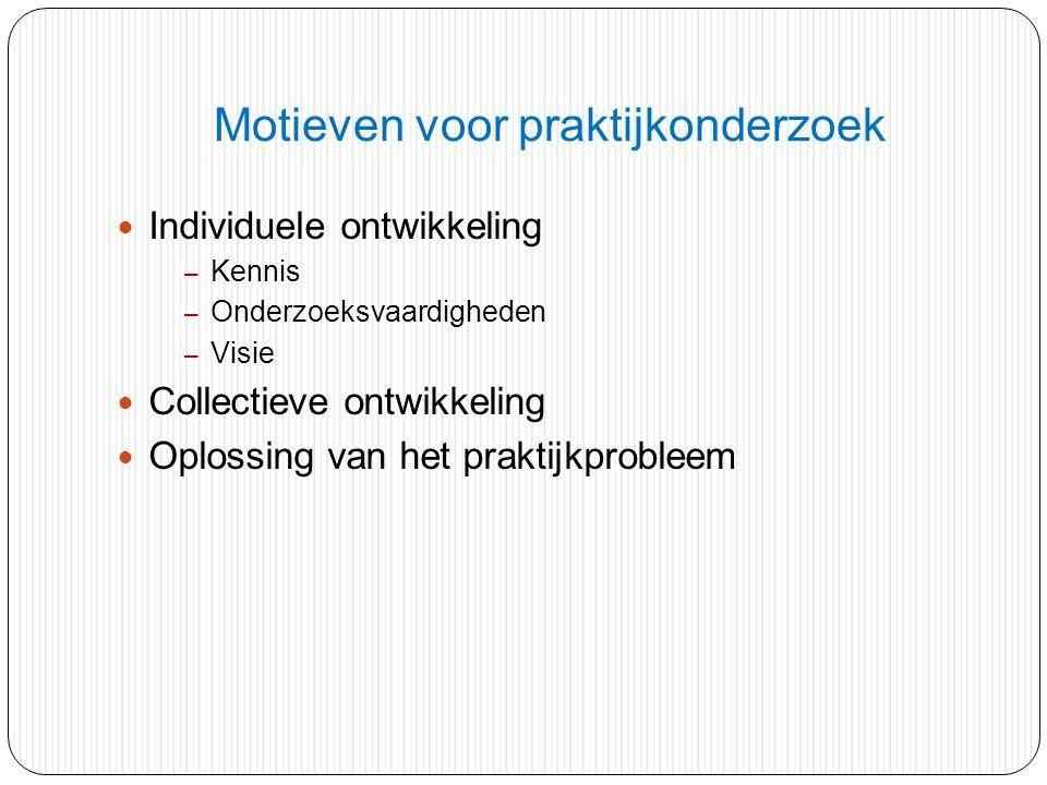 Motieven voor praktijkonderzoek Individuele ontwikkeling – Kennis – Onderzoeksvaardigheden – Visie Collectieve ontwikkeling Oplossing van het praktijk