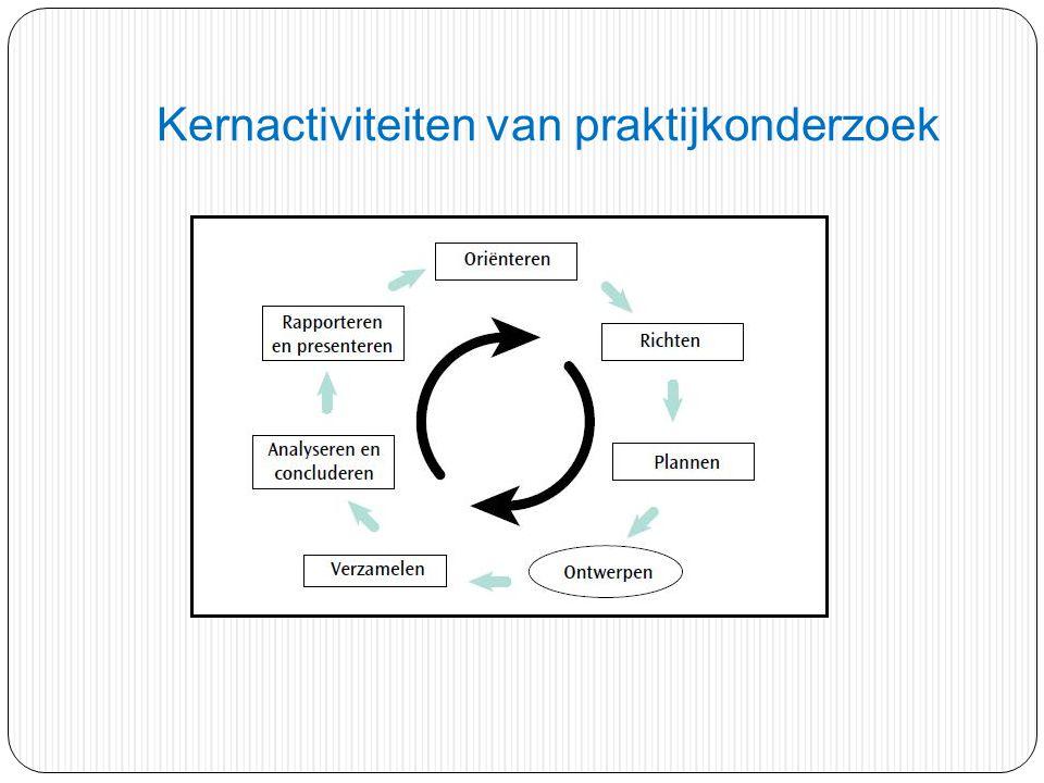 Aandachtspunten Reflectie, interactie en participatie van belanghebbenden Eigenaarschap bij de docent en de school Onderzoek als middel Systematiek Dubbelrol Onderzoek als geïntegreerde activiteit