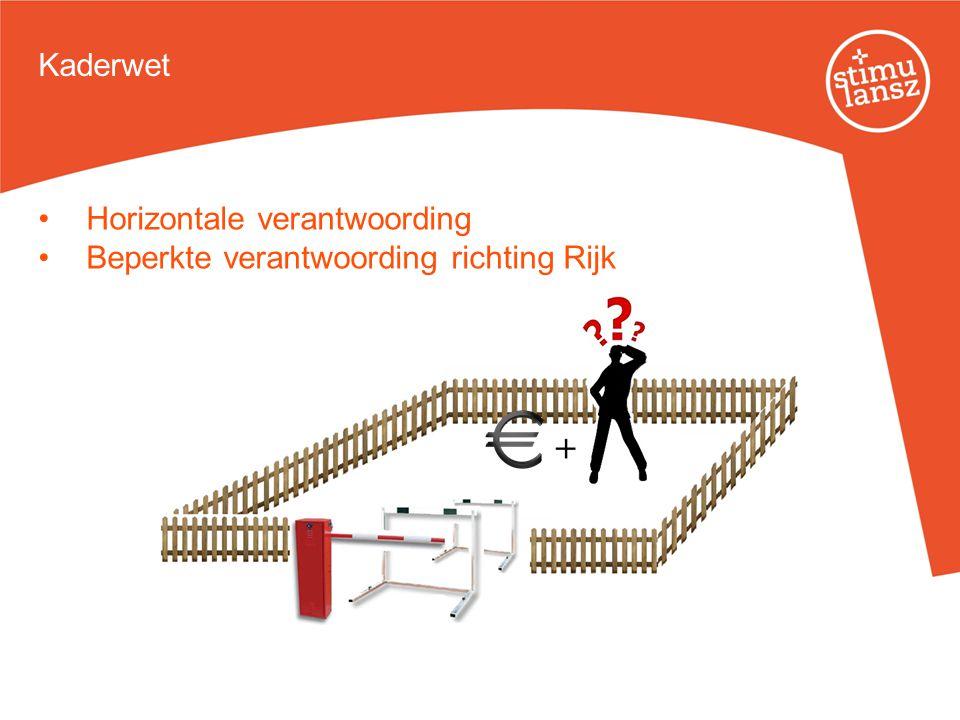 Kaderwet Horizontale verantwoording Beperkte verantwoording richting Rijk